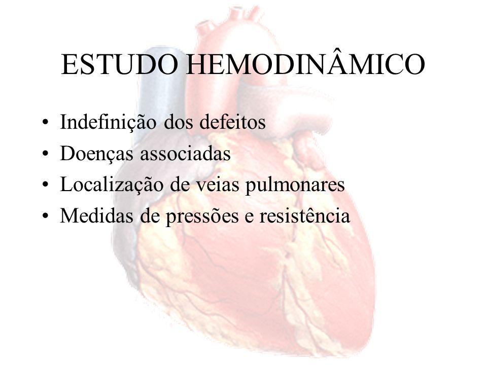 ESTUDO HEMODINÂMICO Indefinição dos defeitos Doenças associadas