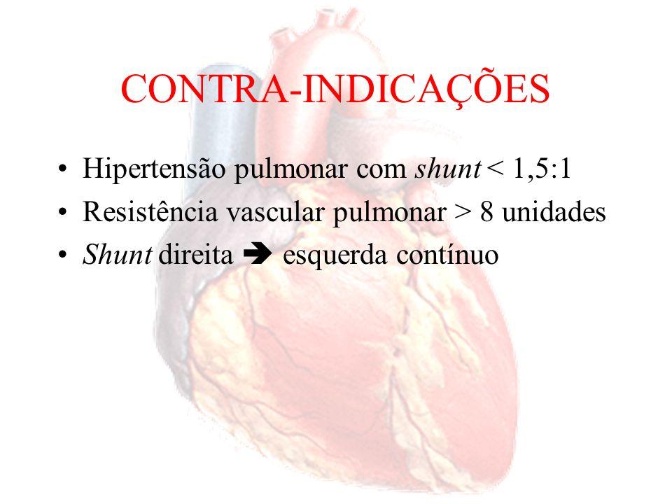 CONTRA-INDICAÇÕES Hipertensão pulmonar com shunt < 1,5:1