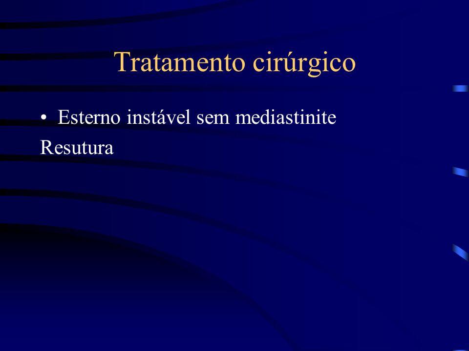 Tratamento cirúrgico Esterno instável sem mediastinite Resutura