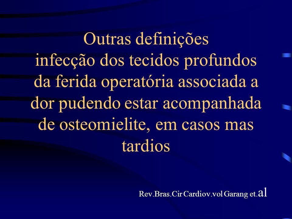 Rev.Bras.Cir Cardiov.vol Garang et.al
