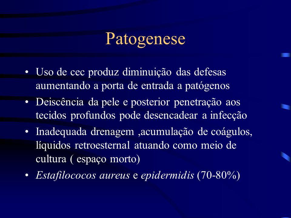PatogeneseUso de cec produz diminuição das defesas aumentando a porta de entrada a patógenos.