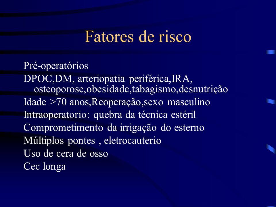 Fatores de risco Pré-operatórios