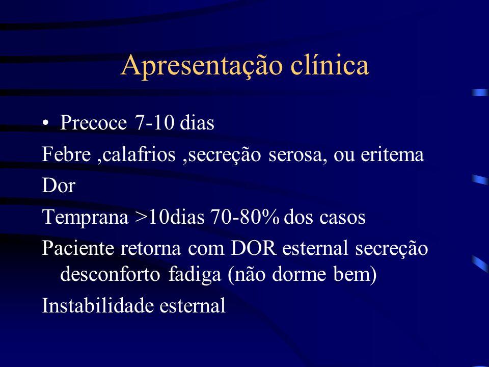 Apresentação clínica Precoce 7-10 dias