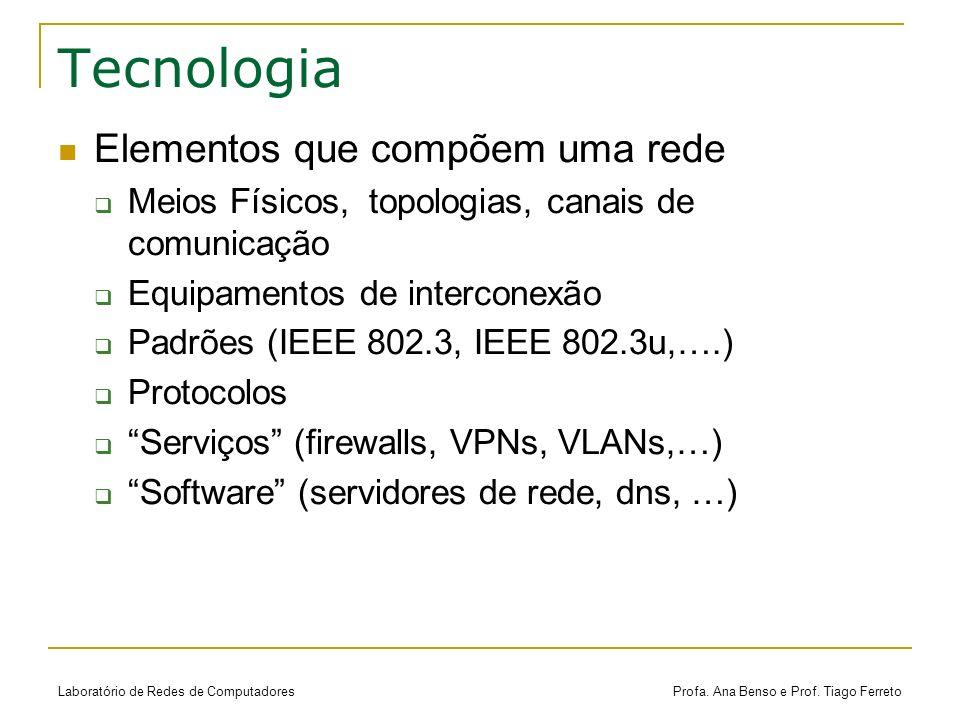 Tecnologia Elementos que compõem uma rede