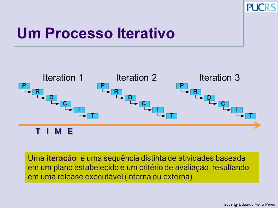 Um Processo Iterativo Iteration 1 Iteration 2 Iteration 3 T I M E