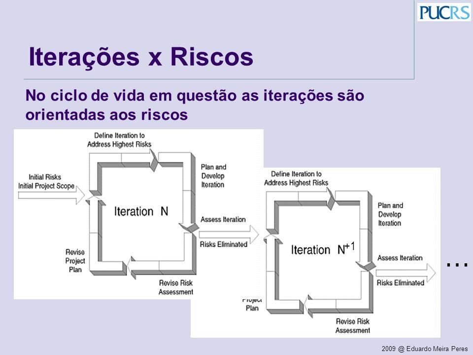 Iterações x Riscos No ciclo de vida em questão as iterações são orientadas aos riscos … +1