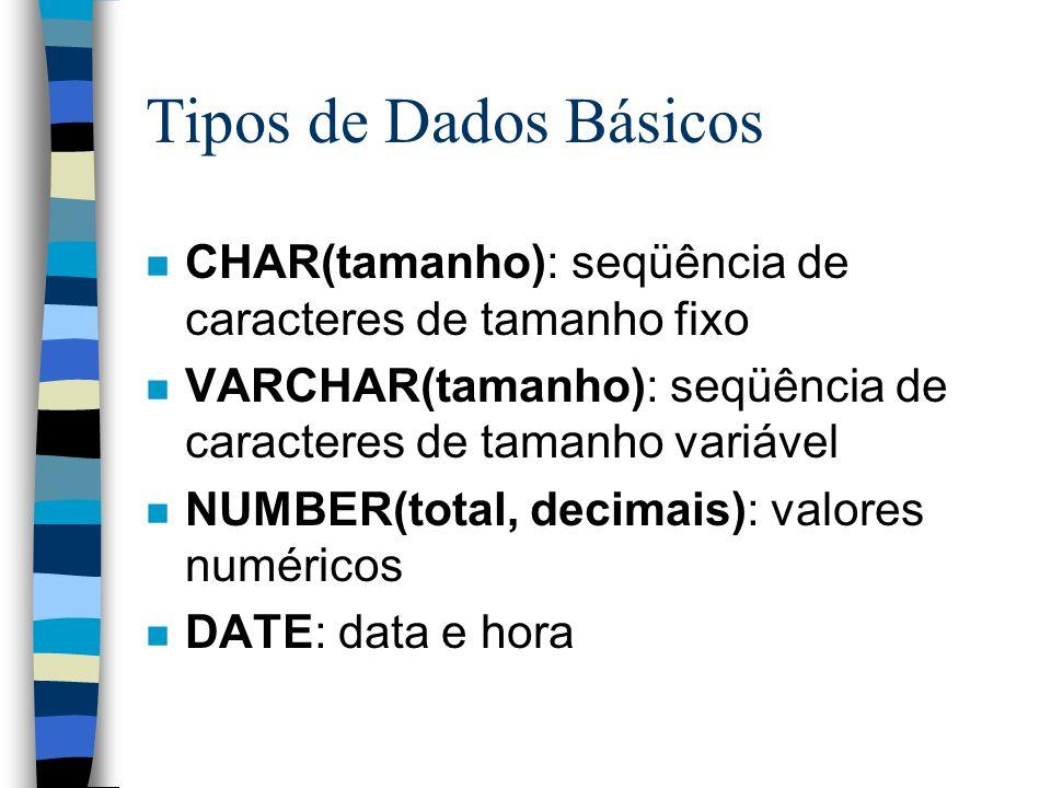 Tipos de Dados Básicos CHAR(tamanho): seqüência de caracteres de tamanho fixo. VARCHAR(tamanho): seqüência de caracteres de tamanho variável.