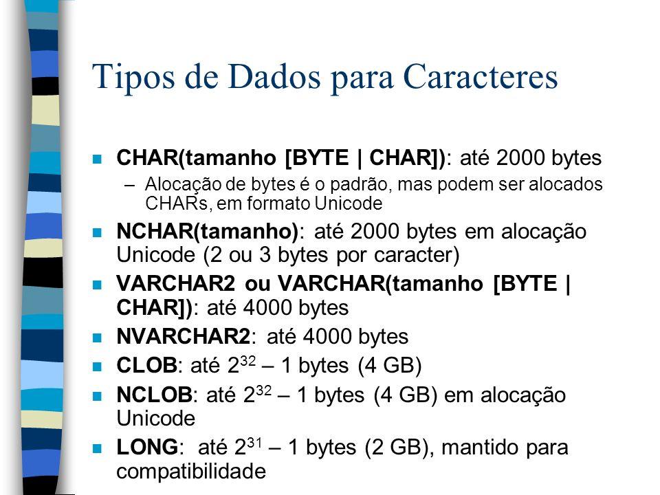 Tipos de Dados para Caracteres