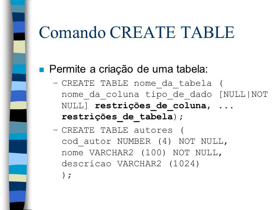 Comando CREATE TABLE Permite a criação de uma tabela: