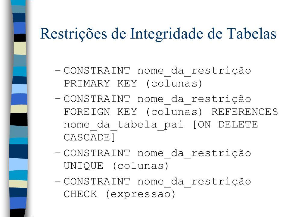 Restrições de Integridade de Tabelas