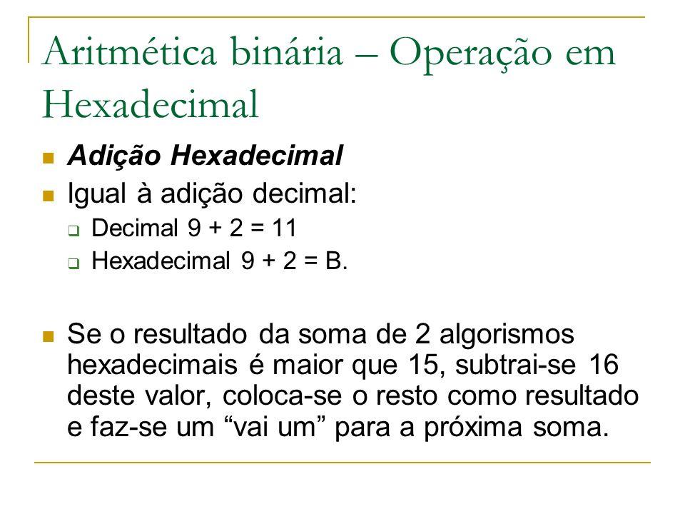 Aritmética binária – Operação em Hexadecimal