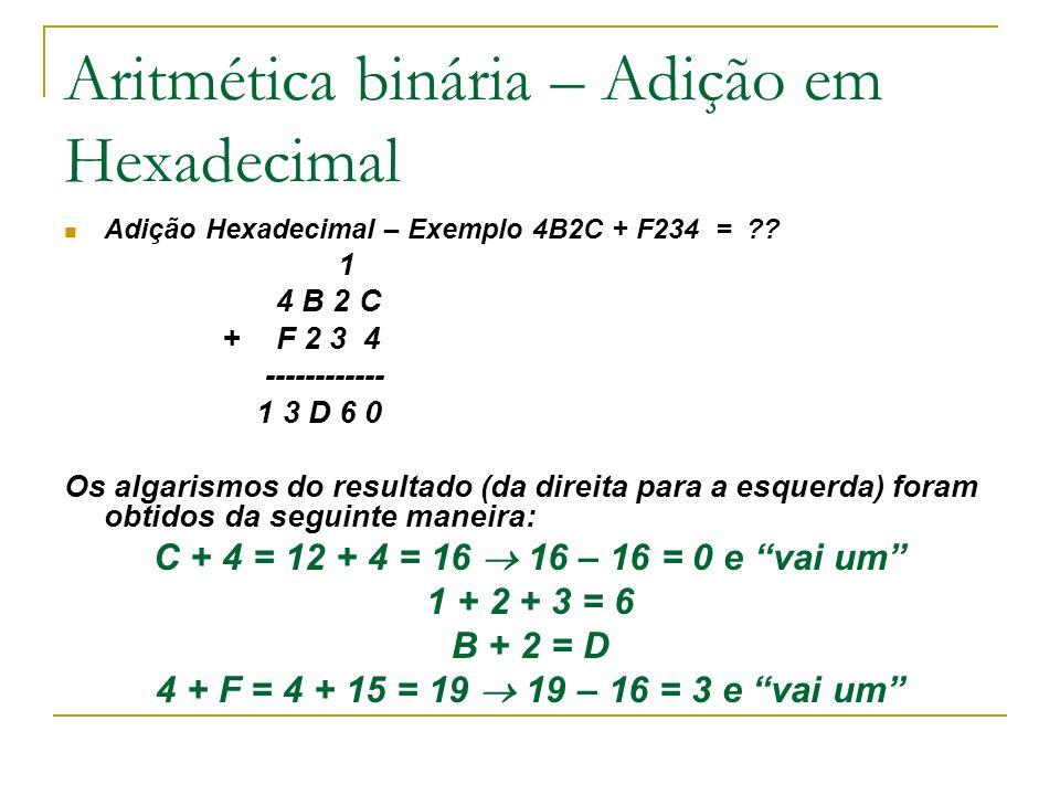 Aritmética binária – Adição em Hexadecimal