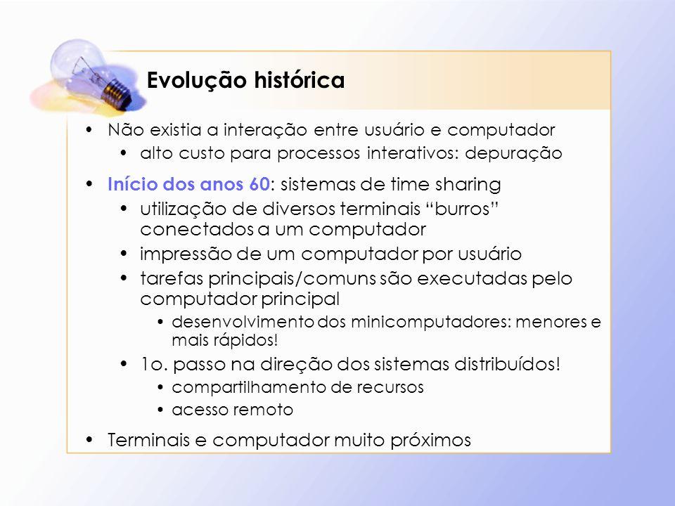Evolução histórica Início dos anos 60: sistemas de time sharing