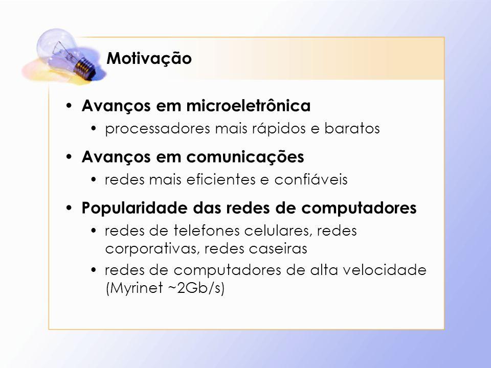 Avanços em microeletrônica Avanços em comunicações