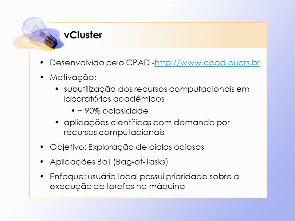 vCluster Desenvolvido pelo CPAD -http://www.cpad.pucrs.br Motivação: