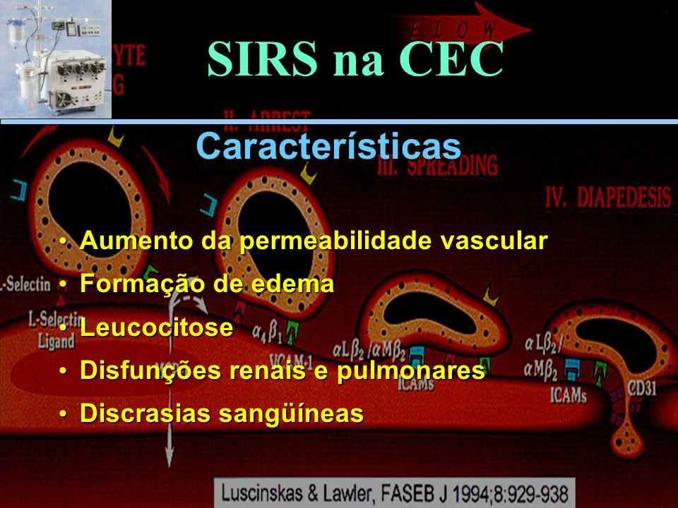 SIRS na CEC Características Aumento da permeabilidade vascular