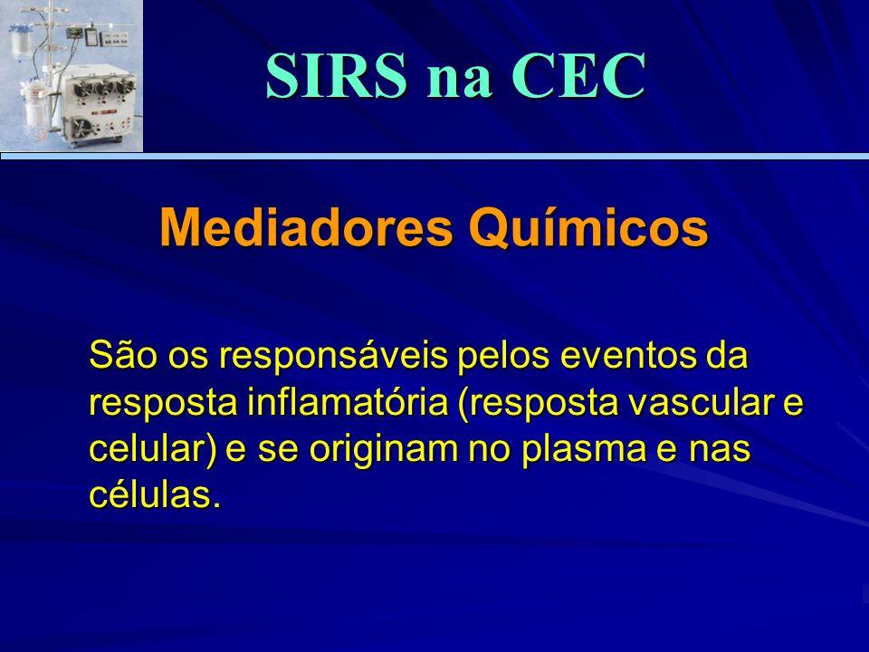 SIRS na CEC Mediadores Químicos