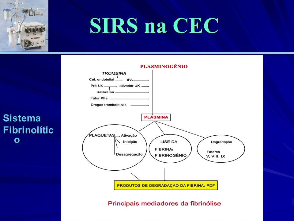 SIRS na CEC Sistema Fibrinolític o