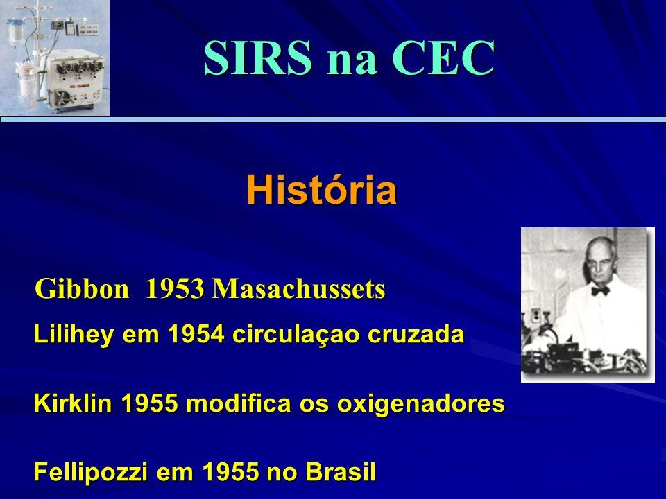 SIRS na CEC História Gibbon 1953 Masachussets