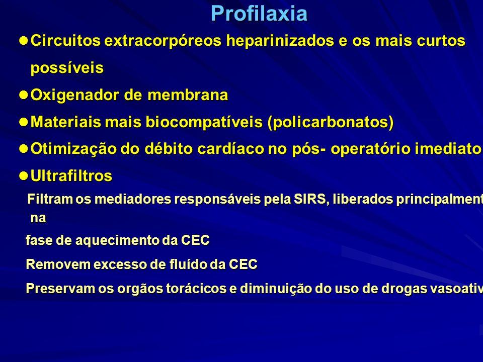 Profilaxia Circuitos extracorpóreos heparinizados e os mais curtos possíveis. Oxigenador de membrana.