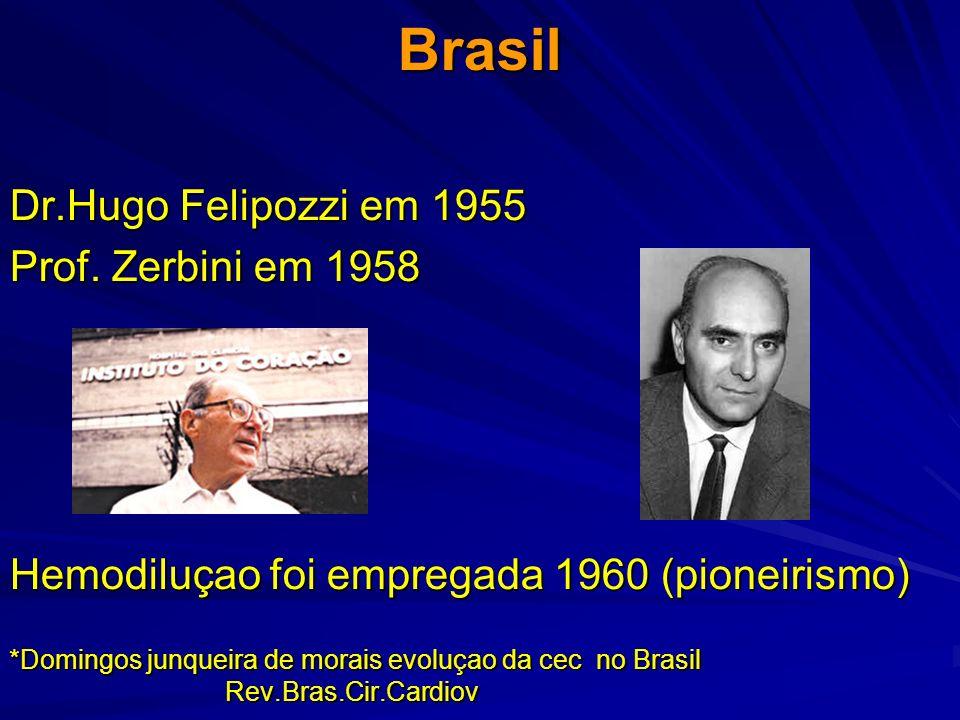 Brasil Dr.Hugo Felipozzi em 1955 Prof. Zerbini em 1958