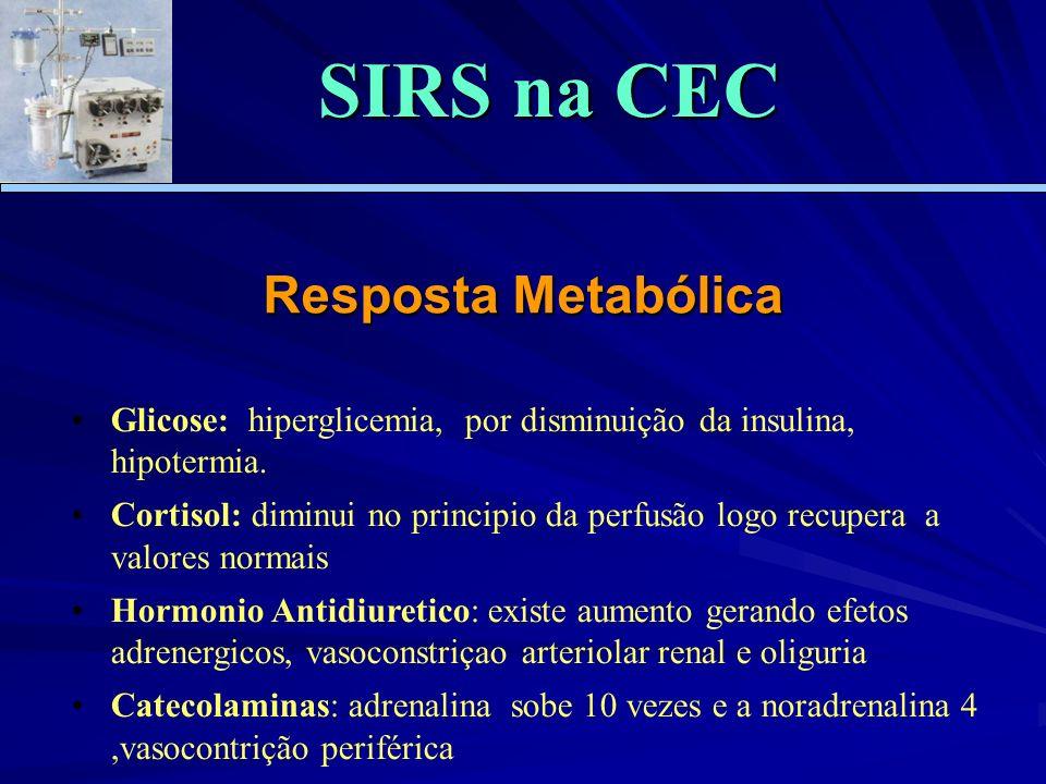 SIRS na CEC Resposta Metabólica