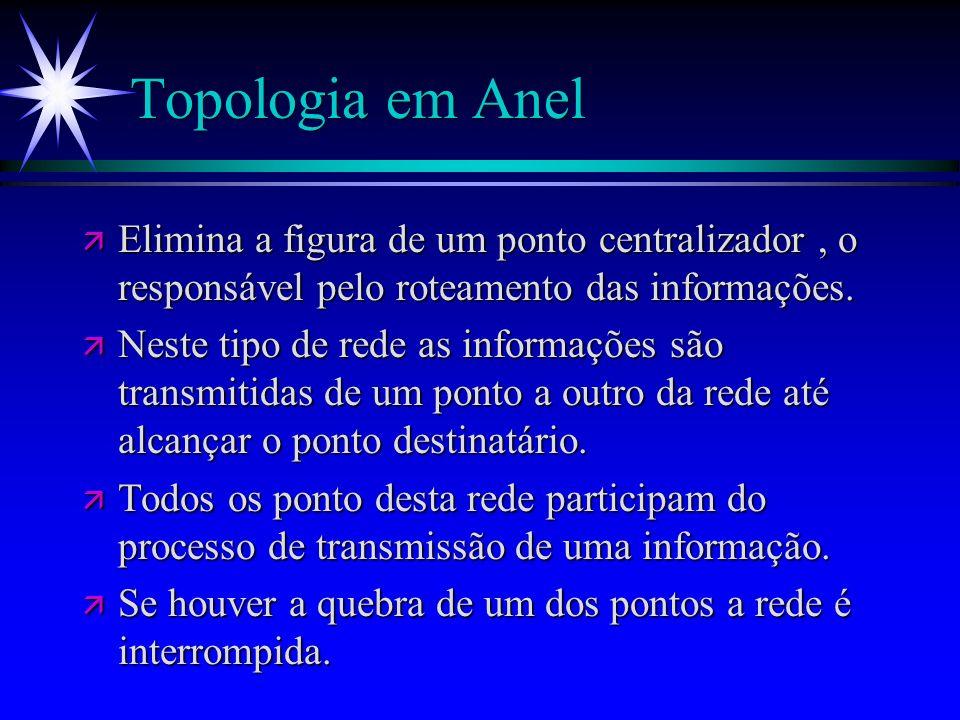 Topologia em Anel Elimina a figura de um ponto centralizador , o responsável pelo roteamento das informações.