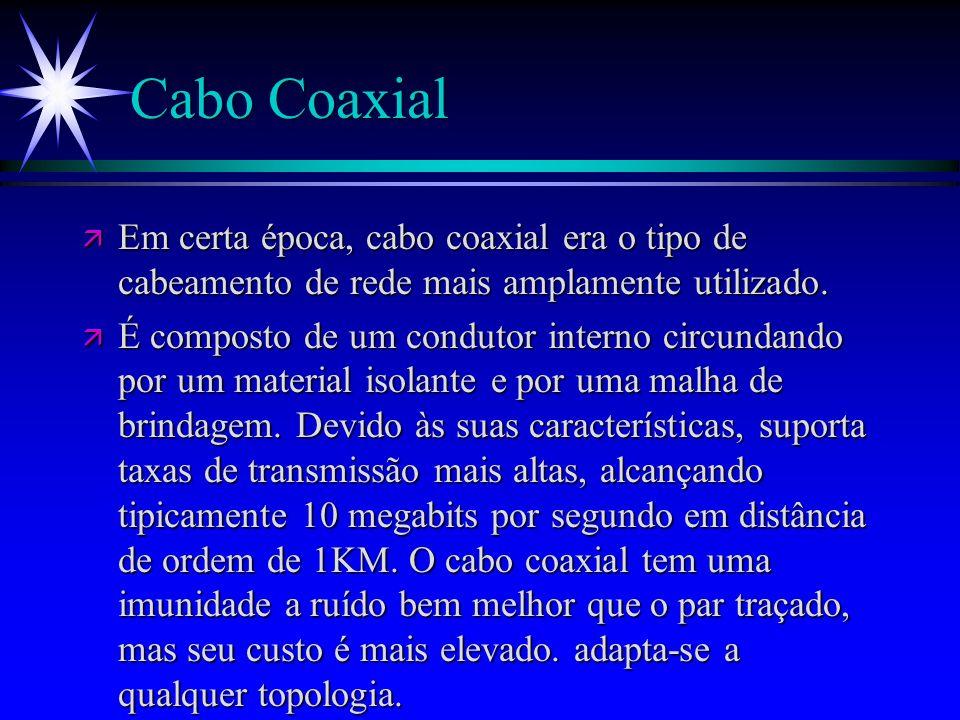 Cabo CoaxialEm certa época, cabo coaxial era o tipo de cabeamento de rede mais amplamente utilizado.