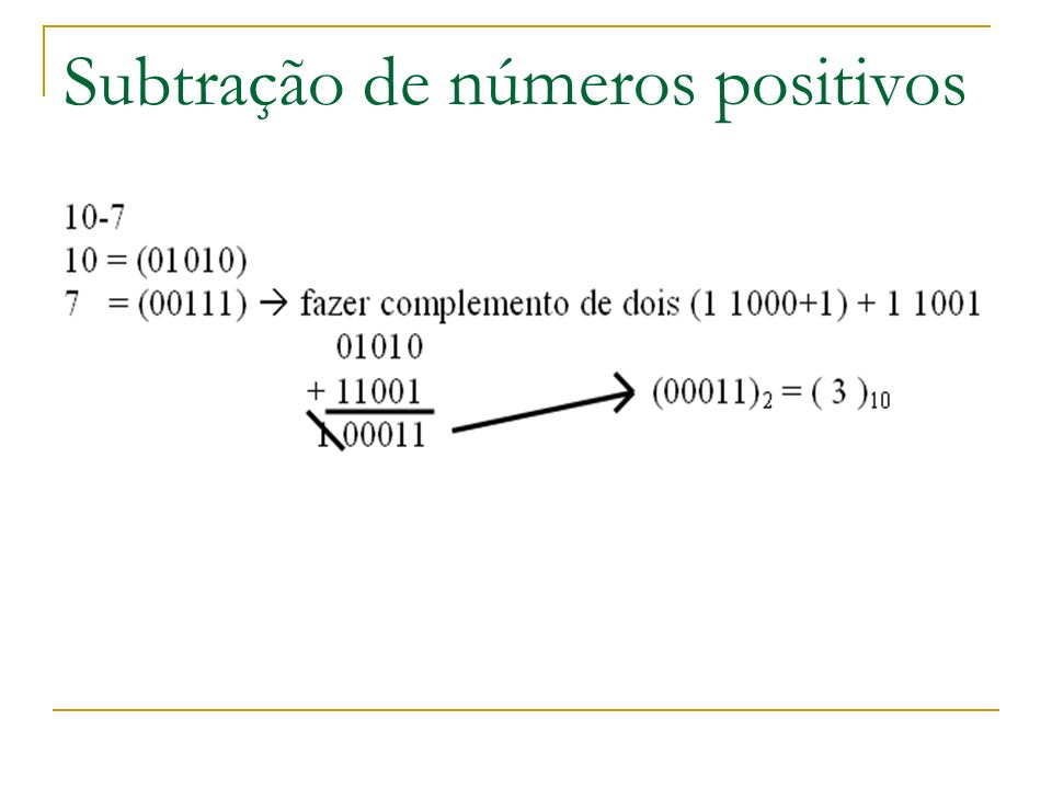 Subtração de números positivos