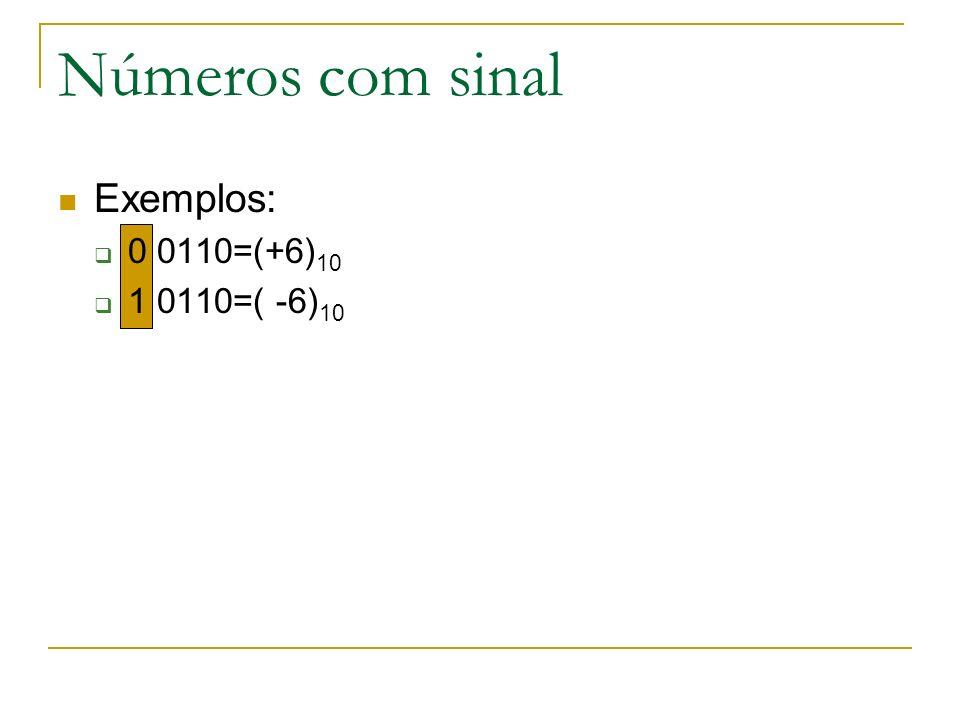 Números com sinal Exemplos: 0 0110=(+6)10 1 0110=( -6)10