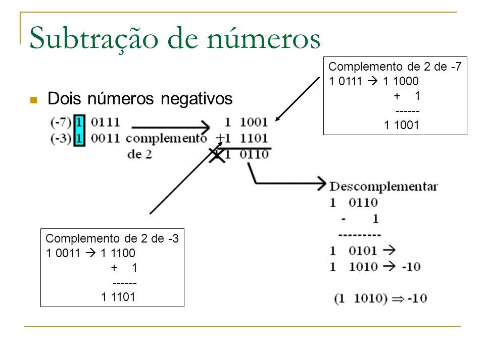 Subtração de números Dois números negativos Complemento de 2 de -7