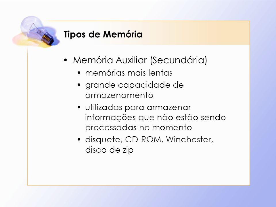 Memória Auxiliar (Secundária)