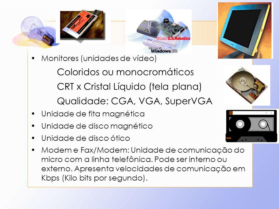 Coloridos ou monocromáticos CRT x Cristal Líquido (tela plana)