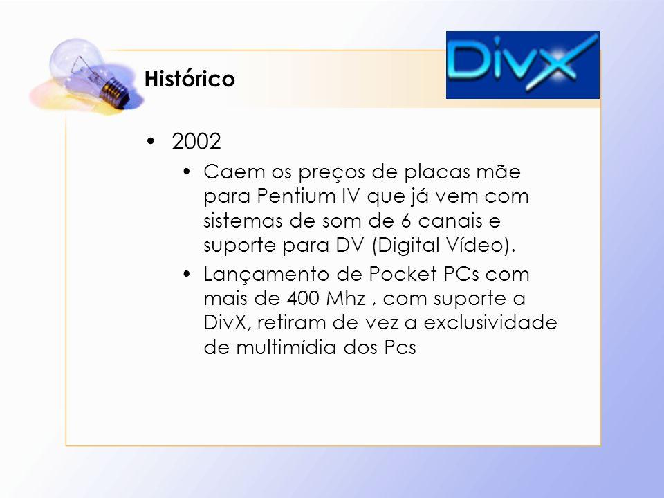 Histórico2002. Caem os preços de placas mãe para Pentium IV que já vem com sistemas de som de 6 canais e suporte para DV (Digital Vídeo).