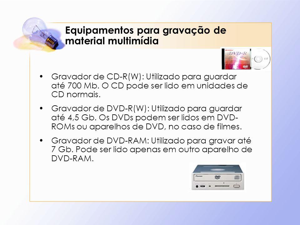 Equipamentos para gravação de material multimídia
