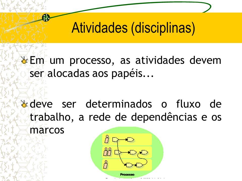 Atividades (disciplinas)