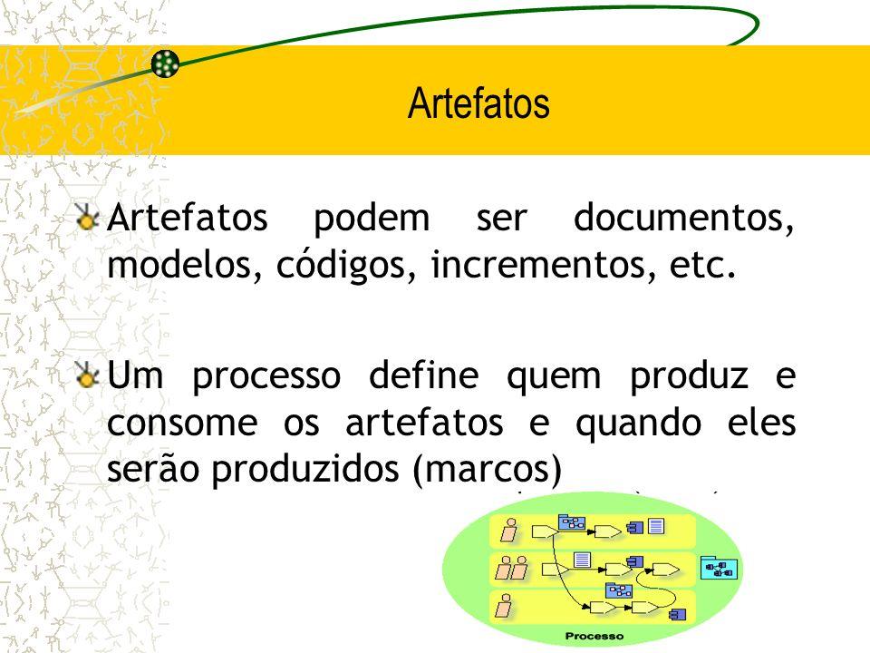 Artefatos Artefatos podem ser documentos, modelos, códigos, incrementos, etc.