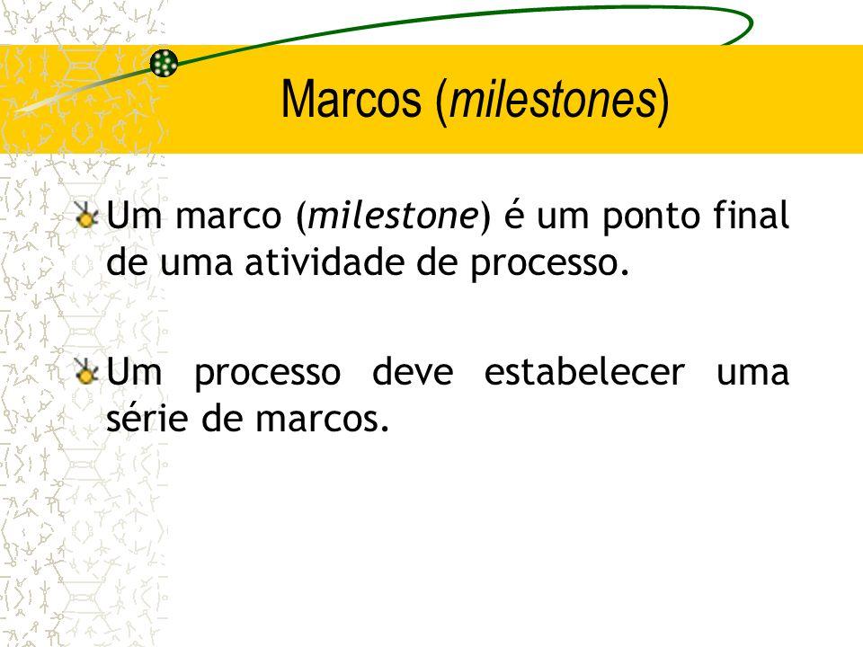 Marcos (milestones) Um marco (milestone) é um ponto final de uma atividade de processo.