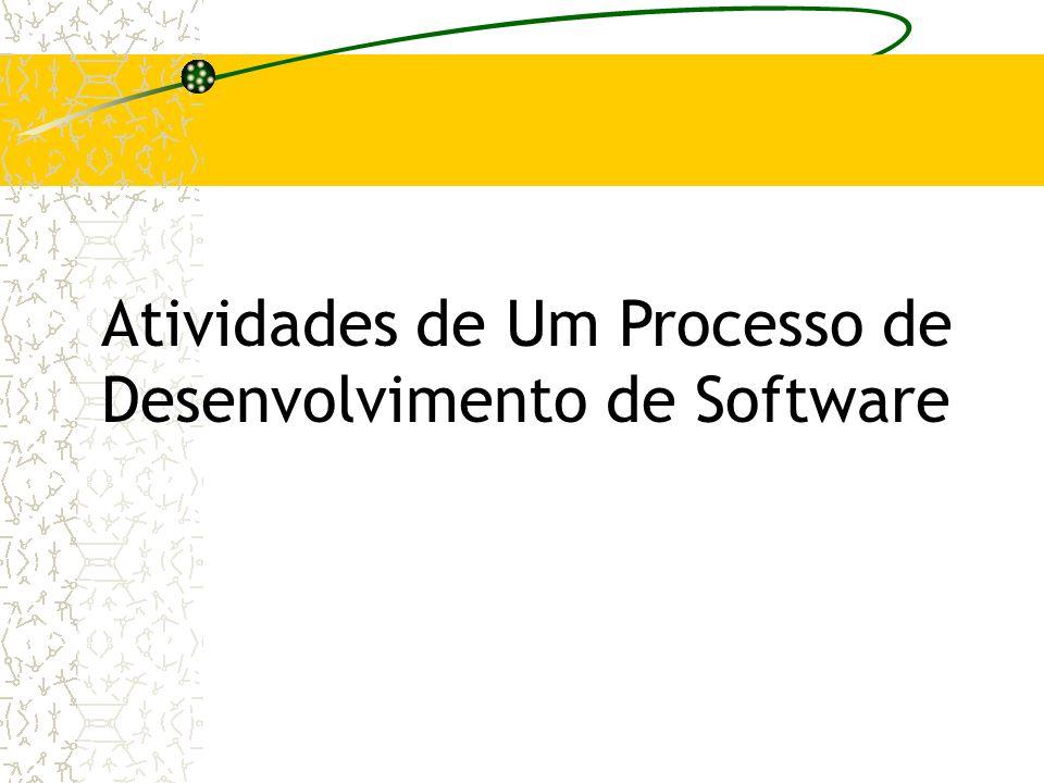 Atividades de Um Processo de Desenvolvimento de Software