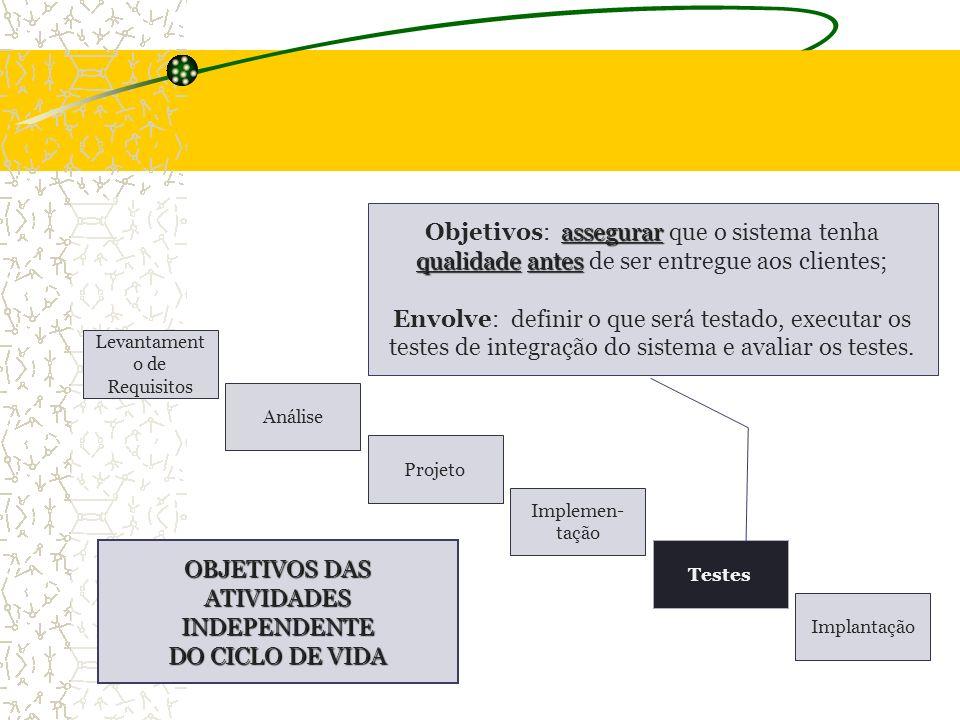 ATIVIDADES INDEPENDENTE DO CICLO DE VIDA