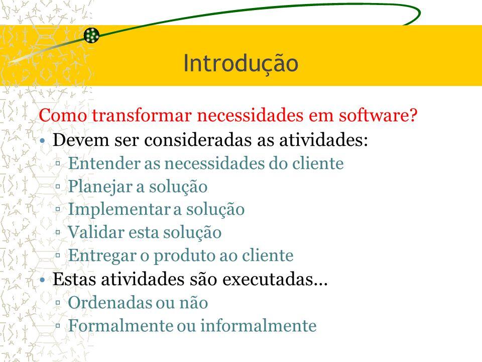 Introdução Como transformar necessidades em software