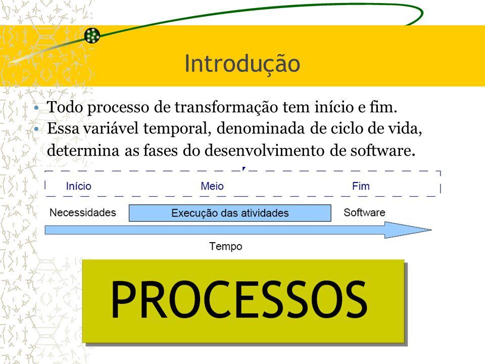 Introdução Todo processo de transformação tem início e fim.