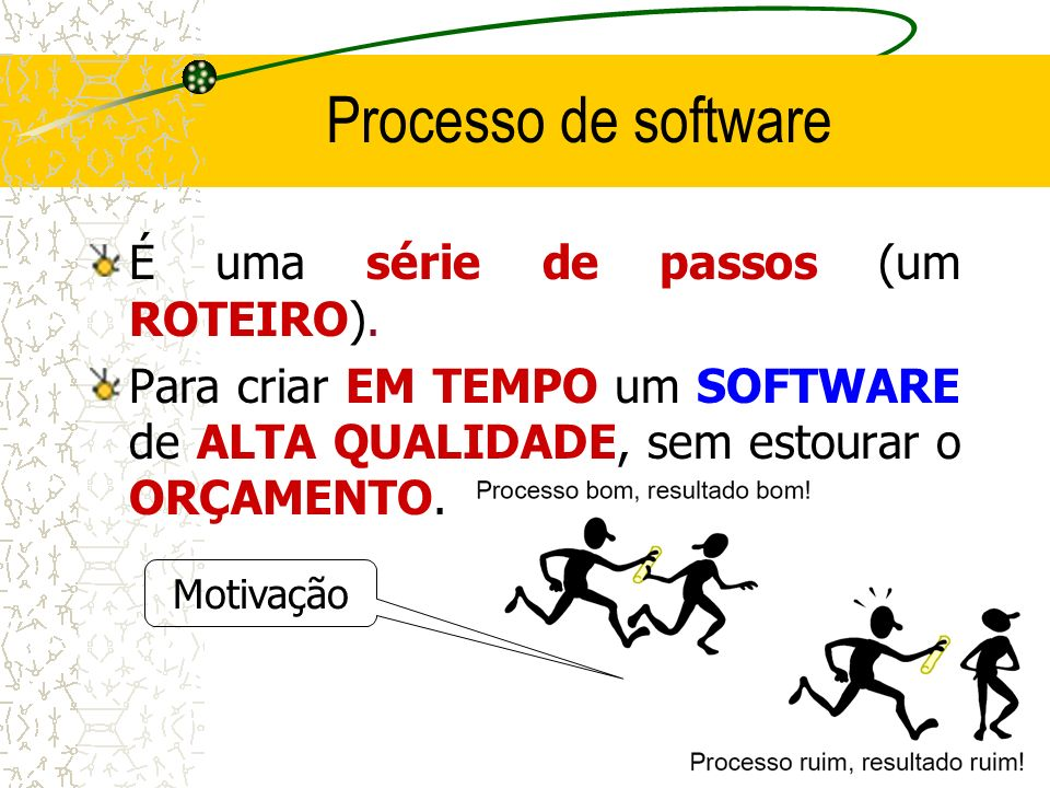 Processo de software É uma série de passos (um ROTEIRO).