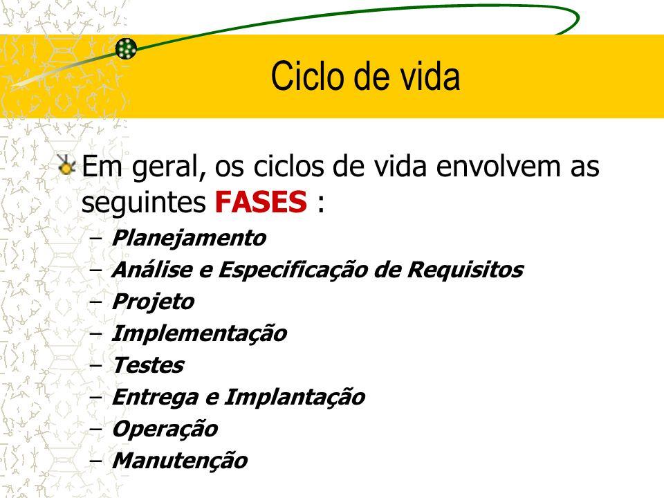 Ciclo de vida Em geral, os ciclos de vida envolvem as seguintes FASES : Planejamento. Análise e Especificação de Requisitos.