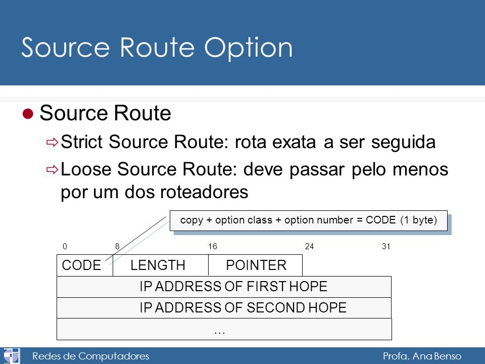 Source Route Option Source Route