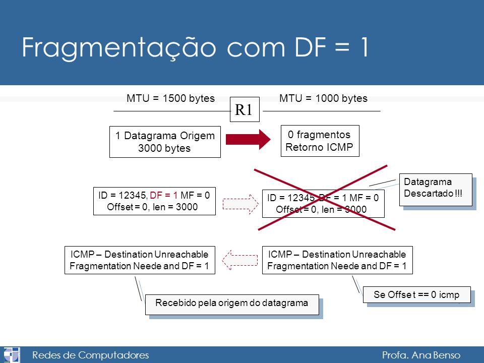 Fragmentação com DF = 1 R1 MTU = 1500 bytes MTU = 1000 bytes