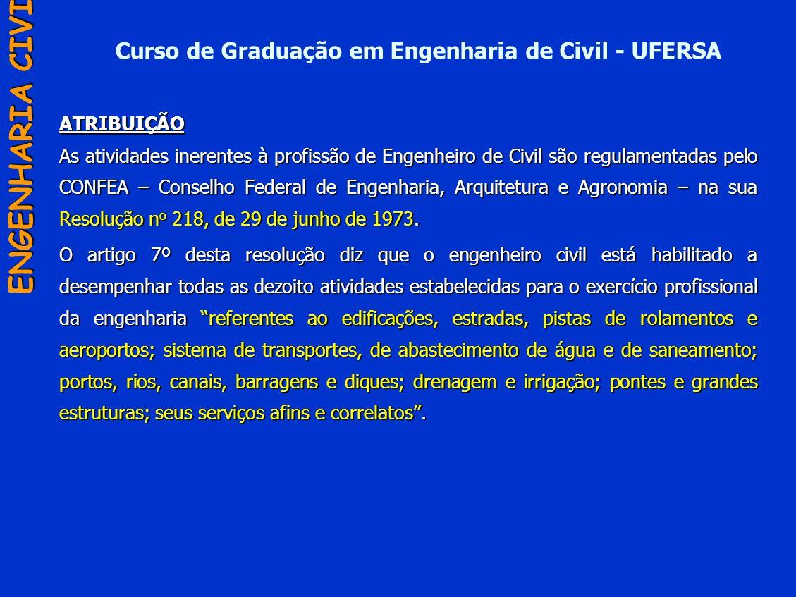 Curso de Graduação em Engenharia de Civil - UFERSA