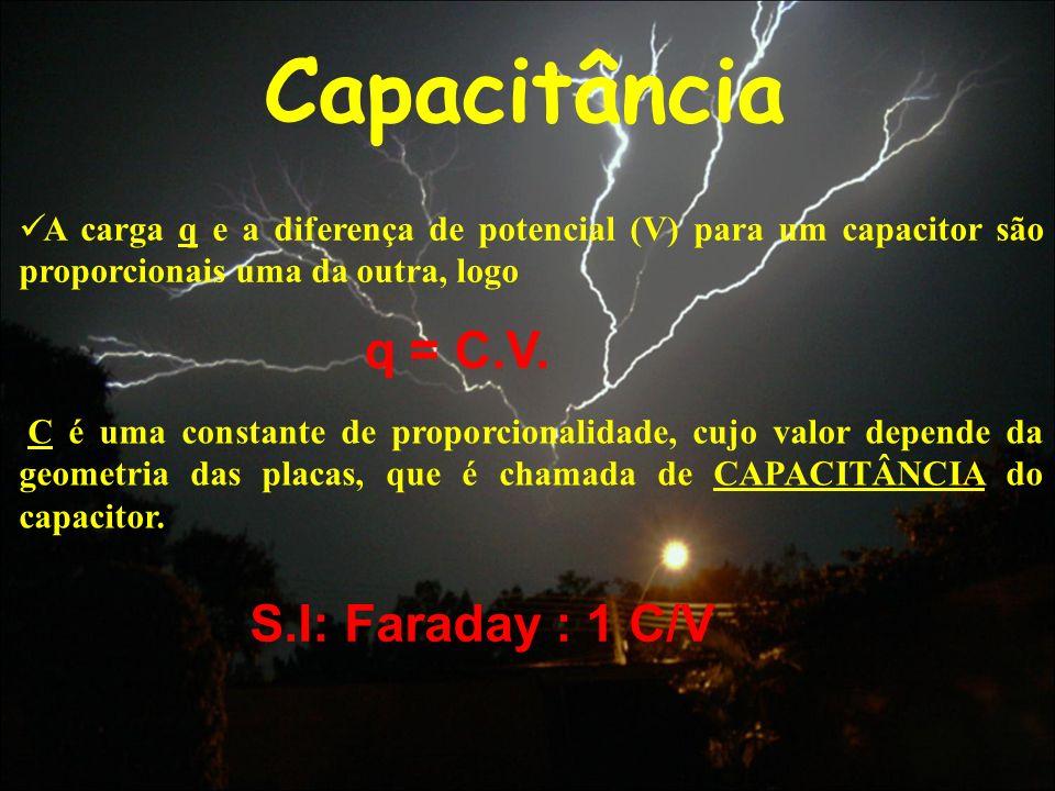 Capacitância q = C.V. S.I: Faraday : 1 C/V