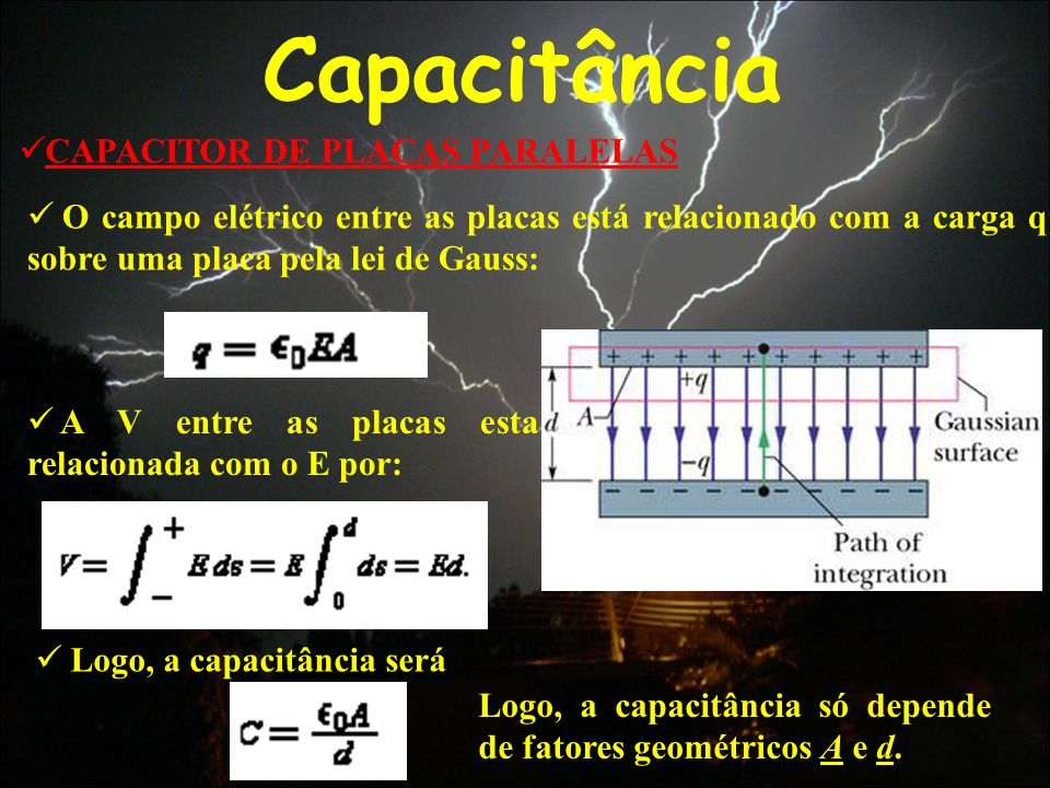 Capacitância CAPACITOR DE PLACAS PARALELAS