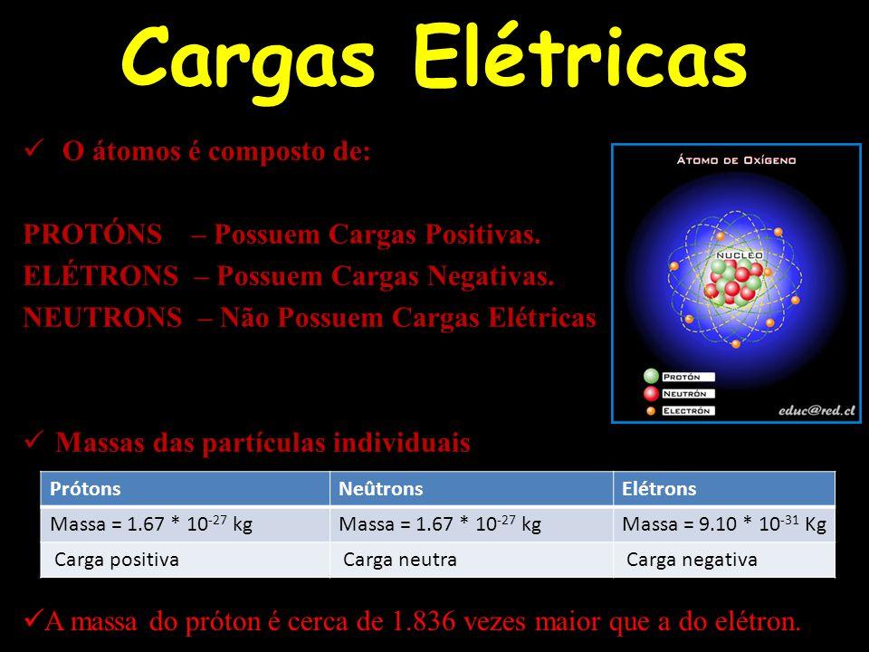 Cargas Elétricas O átomos é composto de: